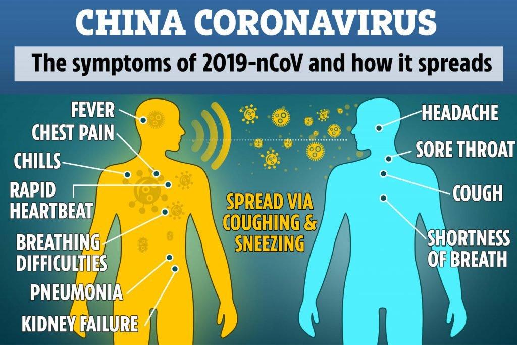 Corona Virus bij Dansen